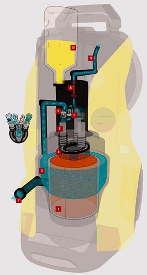 Схема конструктивного исполнения минимойки